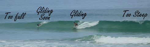 positioning on a wave for surfing