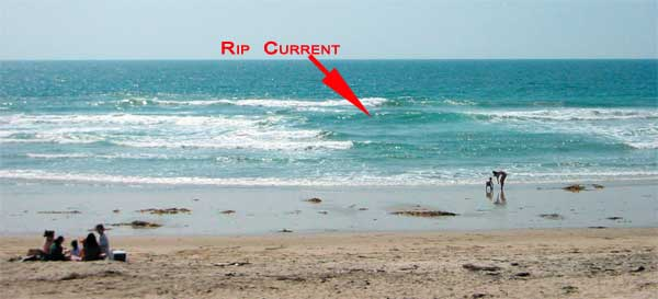 what a rip current looks like